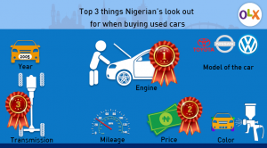 car-infographics_option-2 (1)